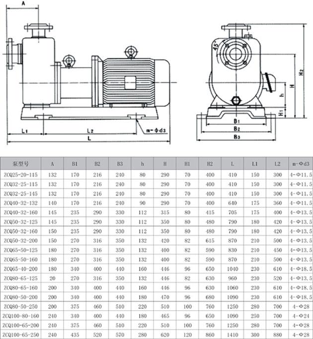 ZCQ不锈钢磁力自吸泵安装尺寸