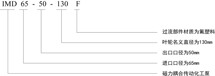 IMD-F型号意义