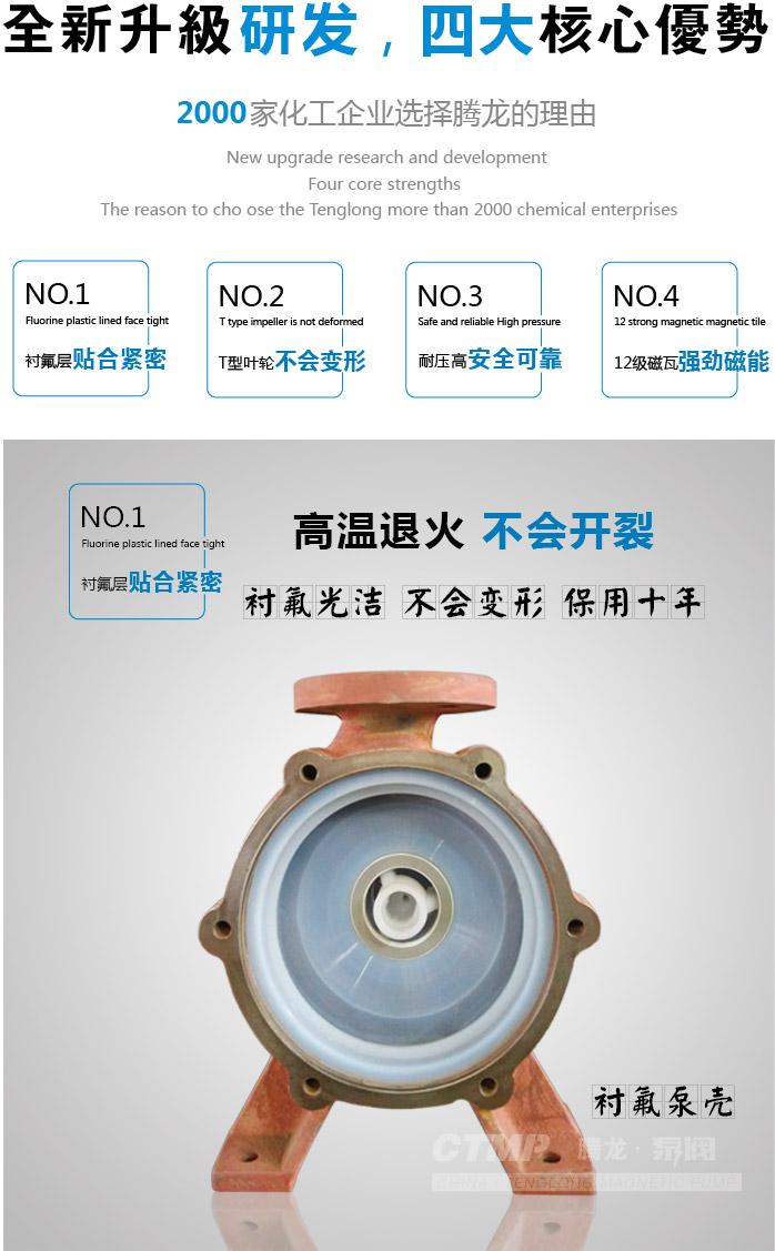 第三代衬氟磁力泵衬氟泵壳