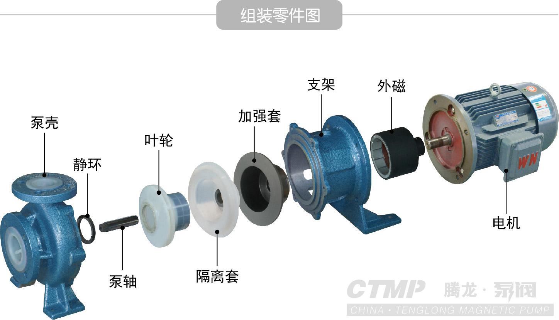 第三代衬氟磁力泵组装结构图