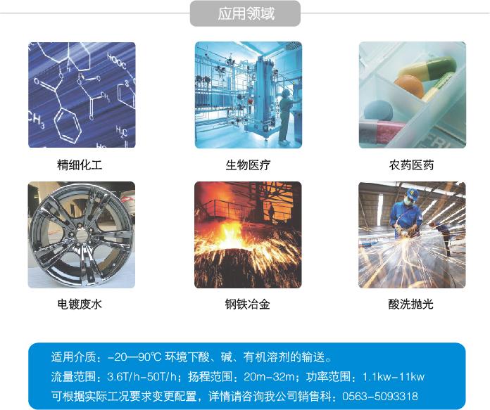 TMF-N氟塑料磁力泵应用领域