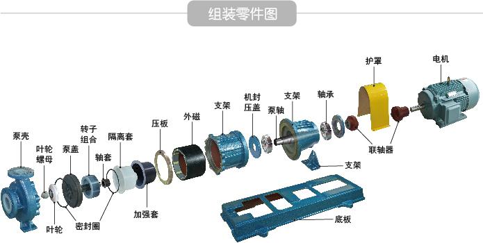 cqb-fa氟塑料磁力泵结构图