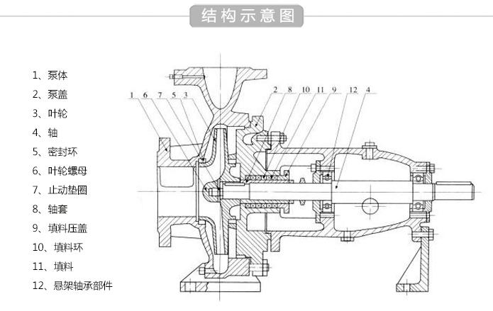 is清水泵结构图
