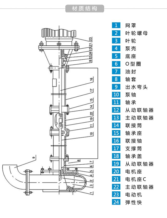 nl泥浆泵结构图